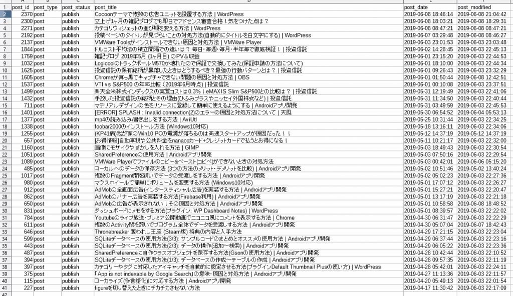 エクスポートしたCSVをエクセルで開いた図